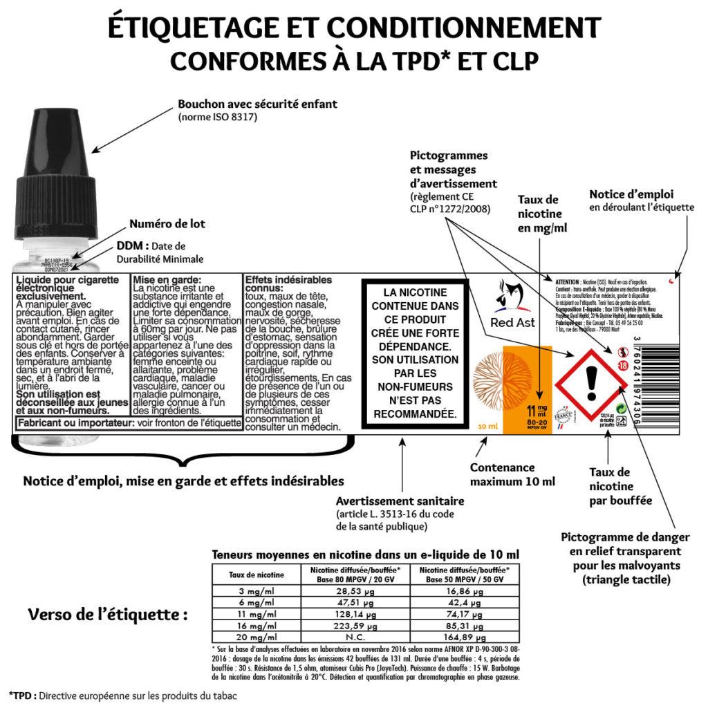 tpd ready eliquides bioconcept pharma