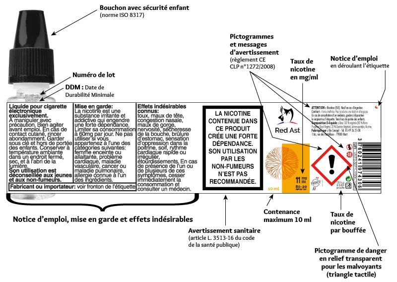 Etiquette Bioconcept